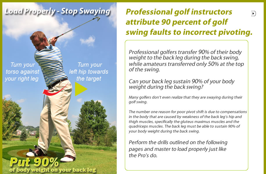 golf training equipment and teaching aid for correct pivoting