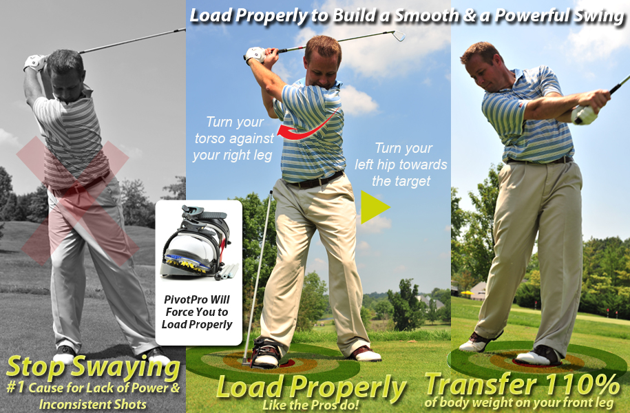 Body Pivot In Golf Swing