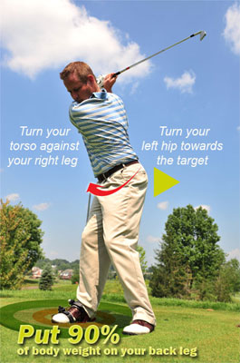 Correct Pivoting in Golf Swing
